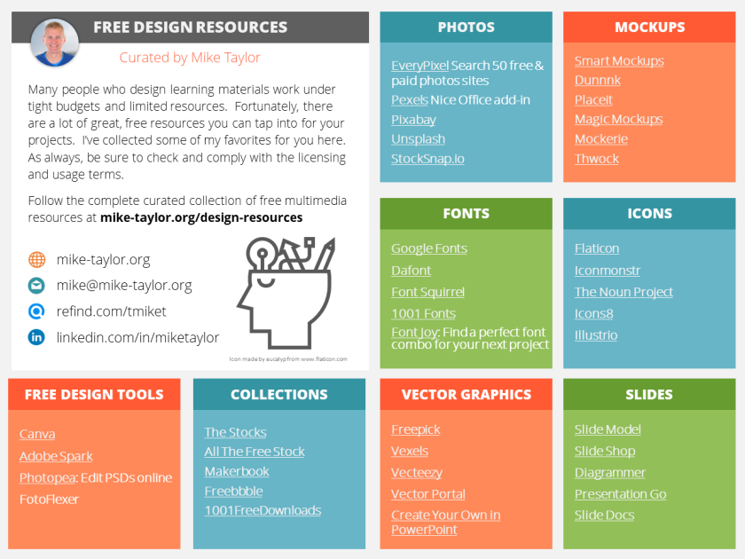 Resources for Free Design Assets