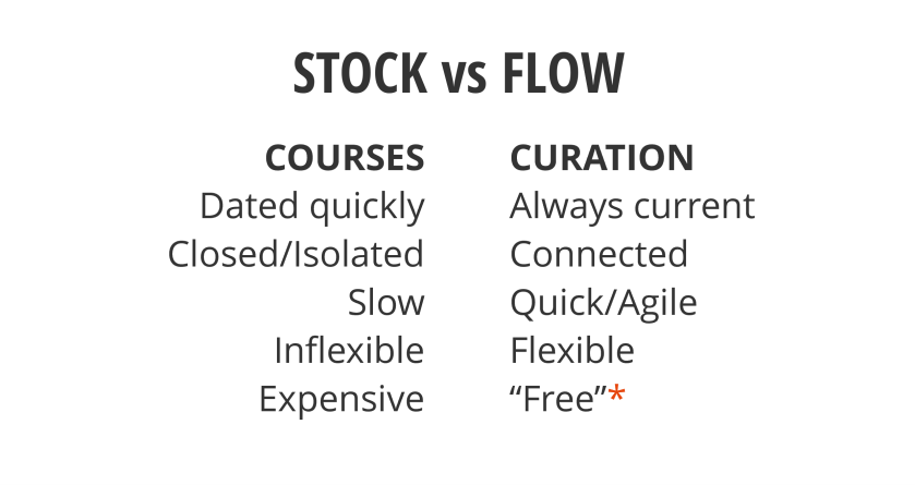 Stock vs Flow | Courses vs Curation
