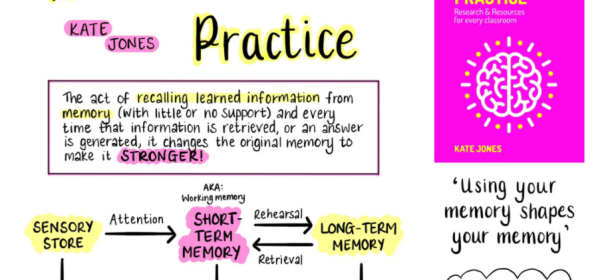 Collection of Retrieval Practice Research and Resources